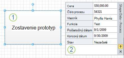 Tvar procesu bez údajovej grafiky