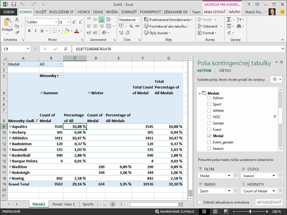 Kontingenčná tabuľka zobrazujúca údaje v percentách