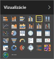 Výber položky Skladaný pruhový graf v časti Vizualizácie v službe Power BI
