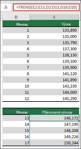 Použite TREND na predpovedanie výkonu výnosov za mesiace 13-17, keď máte skutočné mesiace 1-12.