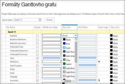 Stránka formátovania Ganttovho grafu v Projecte Online.