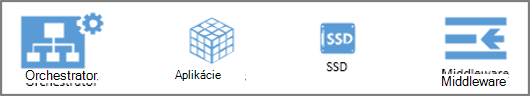 Azure prevádzkových manažérov vzorkovnice tvary