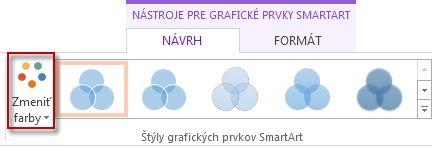 Možnosť Zmeniť farby v skupine Štýly grafických prvkov SmartArt