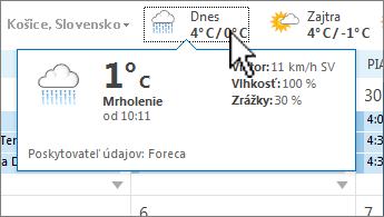 Panel počasia