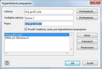 Dialógové okno hypertextové prepojenia
