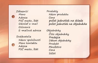 Snímka obrazovky s položkami informácie zoskupené do predmetov