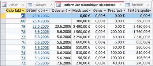 Tabuľka údajov skartami, ktorých usporiadanie je možné meniť
