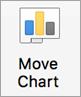 Tlačidlo premiestniť graf