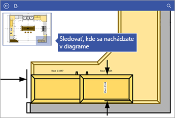 Okno posunutia v ľavom hornom rohu obrazovky umožňuje sledovať, kde v diagrame sa nachádzate.