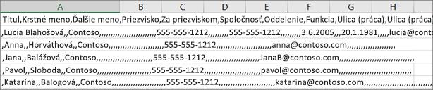 Príklad súboru vo formáte .csv uloženého vo formáte .xls.