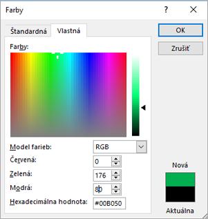 Zobrazia sa vlastné farby