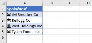 Bunky konvertované na prepojené záznamy zobrazujúce ikony akcií