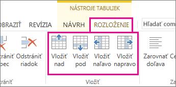 Obrázok možností rozloženia na pridanie riadkov a stĺpcov do tabuliek