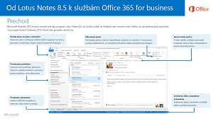 Miniatúra príručky na prechod z IBM Lotus Notes na Office 365