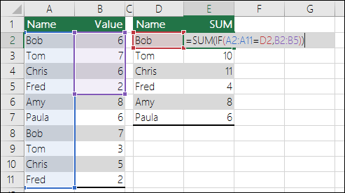 Príklad vzorca poľa sodkazmi na nezhodný rozsah, ktoré spôsobujú chybu #NEDOSTUPNÝ.  Vzorec vbunke E2 je {= SUM(IF(A2:A11=D2;B2:B5))} amusí byť zadaný pomocou kombinácie klávesov CTRL + SHIFT + ENTER.