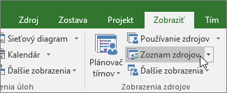 Zobrazenie Zoznam zdrojov