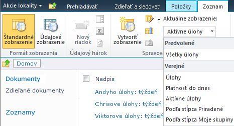 Zobrazenia zoznamu v programe SharePoint Designer