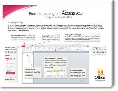 Miniatúra príručky prechodu na program Access 2010