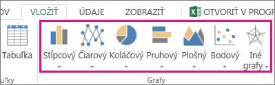 Grafy na karte Vložiť