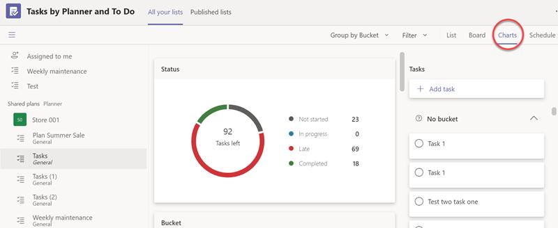 Zobrazenie grafov úloh v aplikácii teams
