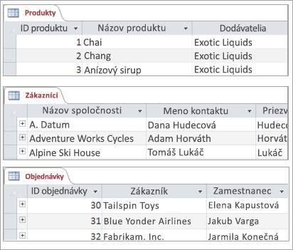 Zlomky kódov produktov, zákazníkov a objednávky tabuliek