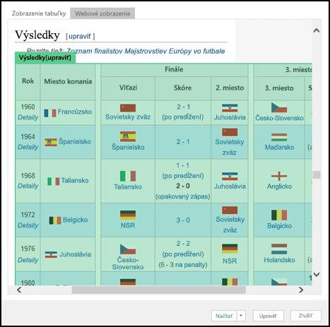Power Query > Z webu > Navigátor > Webové zobrazenie