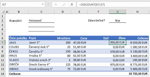 Príklad formulára objednávky s vlastnou funkciou