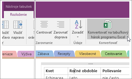 Snímka obrazovky stlačidlom Konvertovať na tabuľkový hárok Excelu vo OneNote 2016.