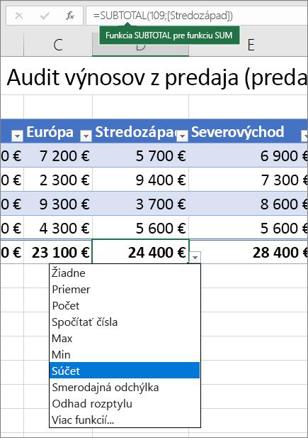 Príklad výberu vzorca do riadka súčtu z rozbaľovacieho zoznamu vzorcov pre riadok súčtu