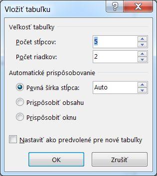 Dialógové okno Vložiť tabuľku umožňuje vynikajúco upravovať vzhľad tabuľky.