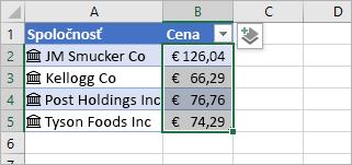 Ceny akcií sa zobrazia v novom stĺpci