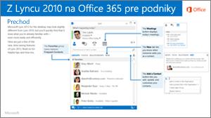 Miniatúra príručky na prepínanie medzi Lync 2010 a Office 365