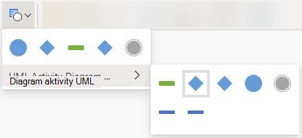 Kliknutím na tlačidlo Zmeniť tvar sa otvorí Galéria možností na nahradenie vybratého tvaru.