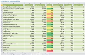 Zostava služby Excel Services, ktorá sa zobrazuje vo webovej časti programu PerformancePoint