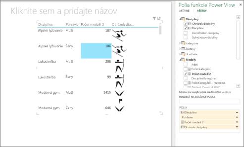 Vytvorenie tabuľky funkcie Power View