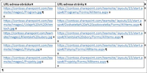 Tabuľka, ktorá obsahuje URL adresy obrázkov aURL adresy stránok