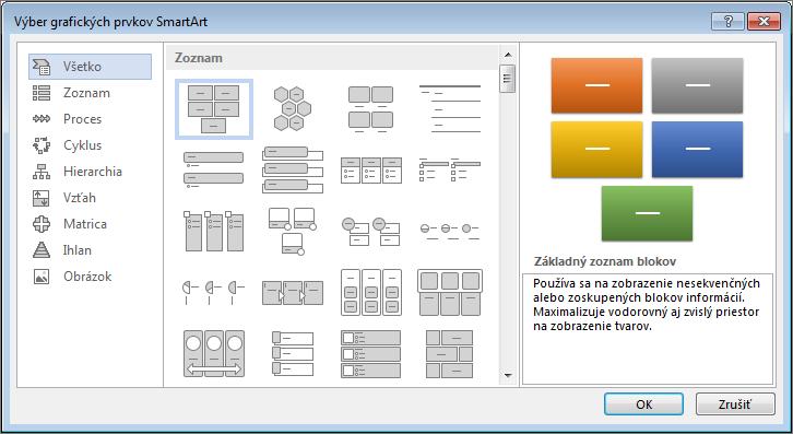 Možnosti dialógového okna Vybrať grafiku SmartArt