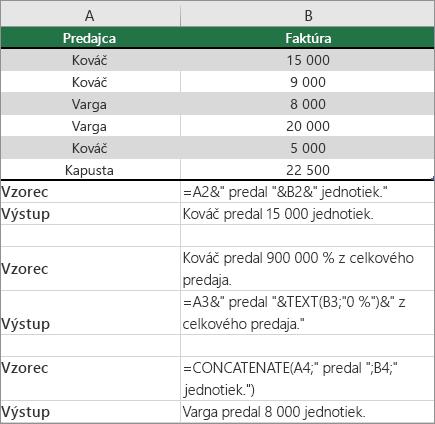Príklady PF kombinujúce text a čísla