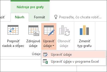 Nástroje pre grafy s vybratou možnosťou upraviť údaje