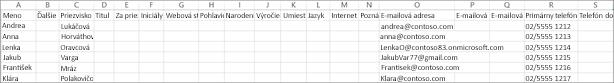 Takto vyzerá vzorový CSV súbor s kontaktnými informáciami.
