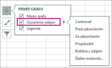 Prvky grafov > Označenia údajov > výber označení