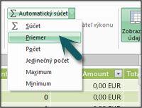 Funkcia automatického súčtu vdoplnku PowerPivot