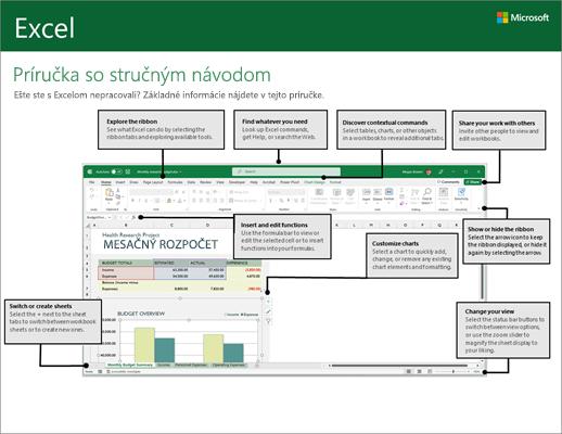 Príručka so stručným návodom pre Excel 2016 (Windows)