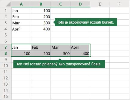 Príklad prilepenia transpozície
