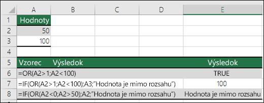 Príklady použitia funkcie OR s funkciou IF.