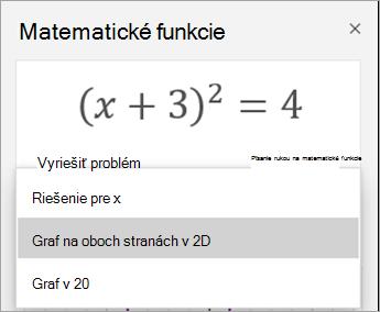 Možnosti grafu na table matematika