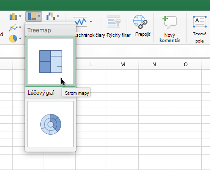 Stromového grafu na páse s nástrojmi