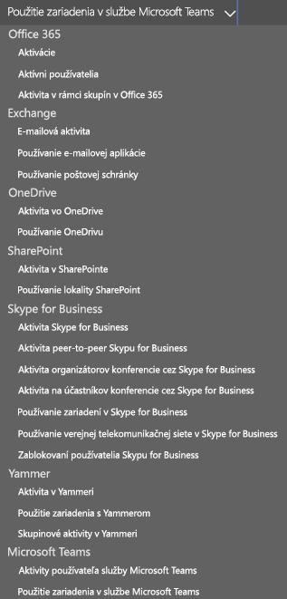 Výber zostavy – aktivity používateľa služby Microsoft Teams