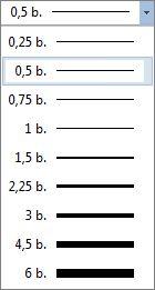 Veľkosť orámovania tabuľky