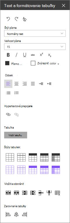 Formátovanie tably textu webovej časti